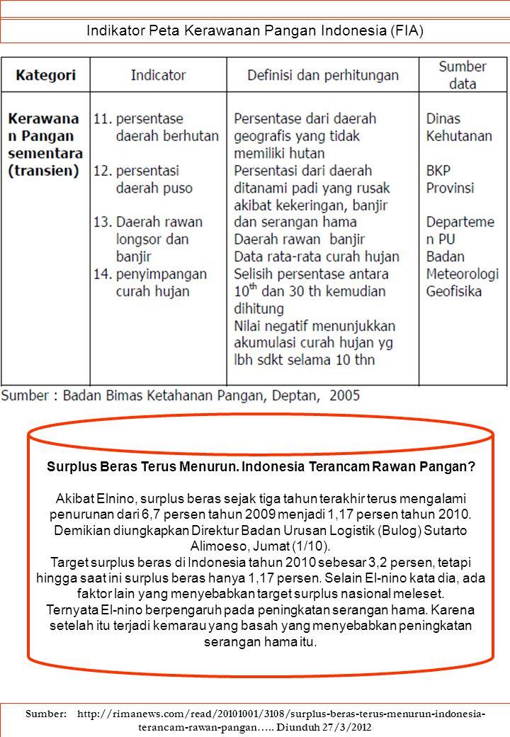 Sumber: http://rimanews.com/read/20101001/3108/surplus-beras-terus-menurun-indonesia- terancam-rawan-pangan….. Diunduh 27/3/2012 Indikator Peta Kerawa