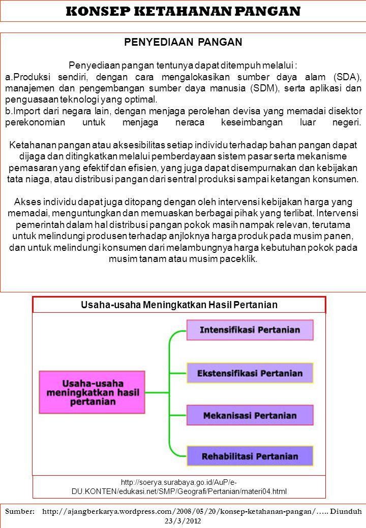 INDIKATOR PEMETAAN DAERAH RAWAN PANGAN Indikator yang berasal dari BPS: a.