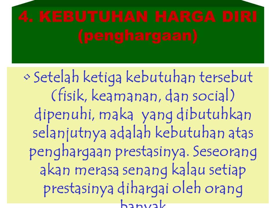 4. KEBUTUHAN HARGA DIRI (penghargaan) Setelah ketiga kebutuhan tersebut (fisik, keamanan, dan social) dipenuhi, maka yang dibutuhkan selanjutnya adala