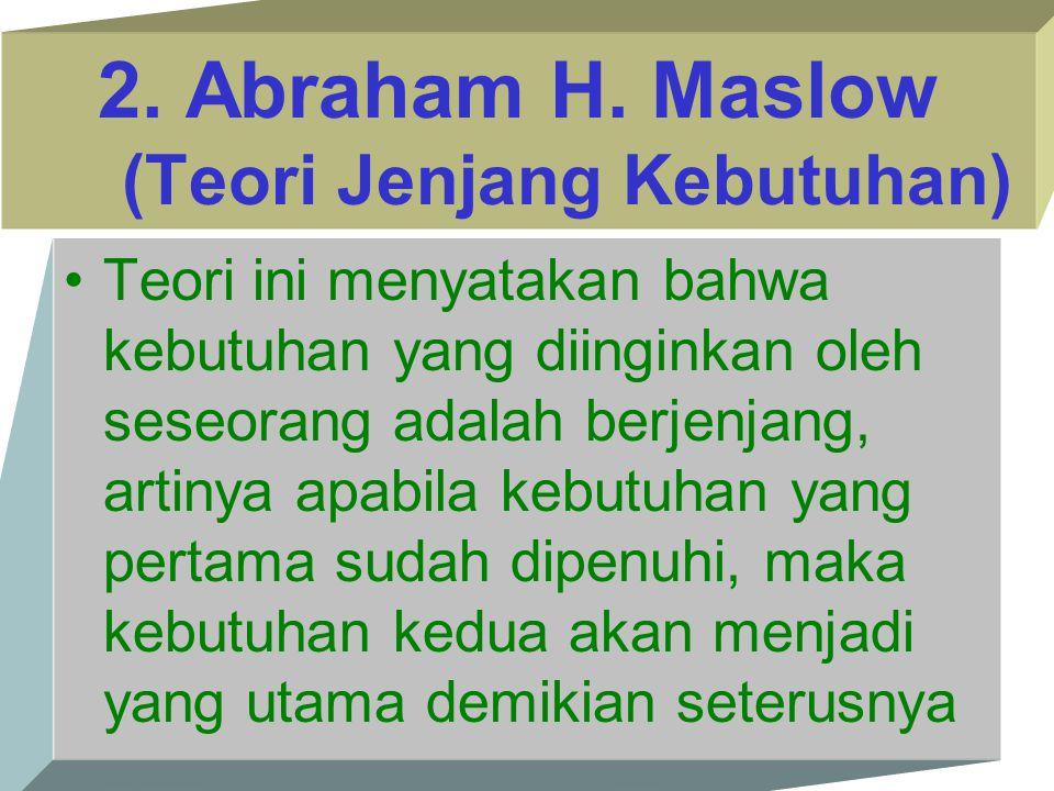 2. Abraham H. Maslow (Teori Jenjang Kebutuhan) Teori ini menyatakan bahwa kebutuhan yang diinginkan oleh seseorang adalah berjenjang, artinya apabila