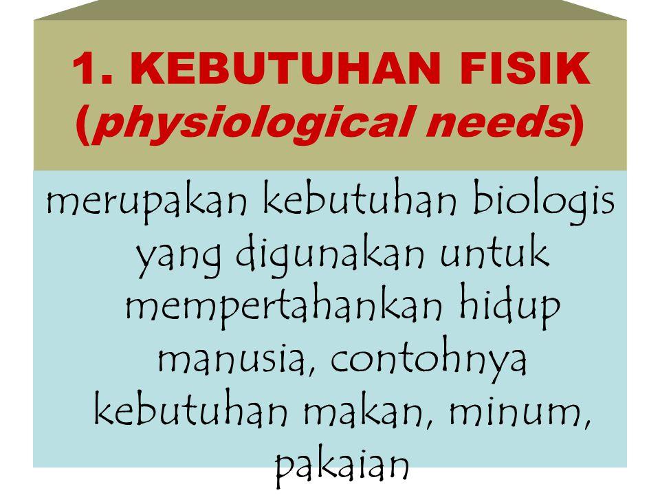 1. KEBUTUHAN FISIK (physiological needs) merupakan kebutuhan biologis yang digunakan untuk mempertahankan hidup manusia, contohnya kebutuhan makan, mi