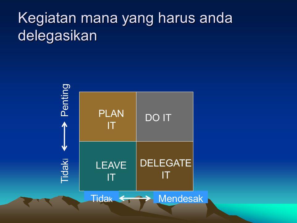 Kegiatan mana yang harus anda delegasikan MendesakTida k Tidak i Penting DO IT DELEGATE IT PLAN IT LEAVE IT