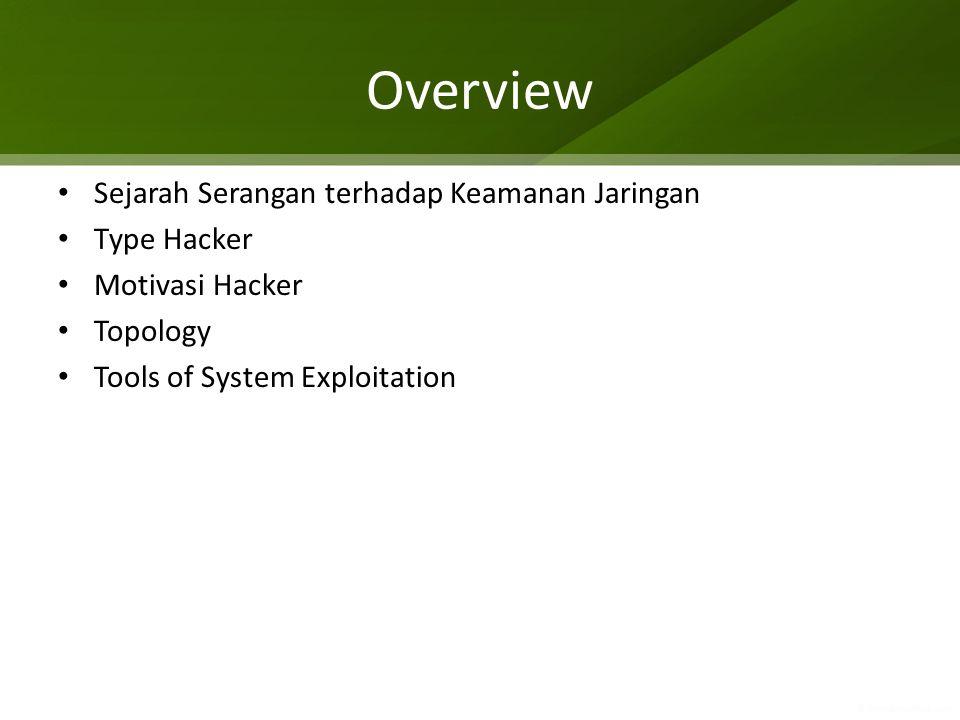 Overview Sejarah Serangan terhadap Keamanan Jaringan Type Hacker Motivasi Hacker Topology Tools of System Exploitation