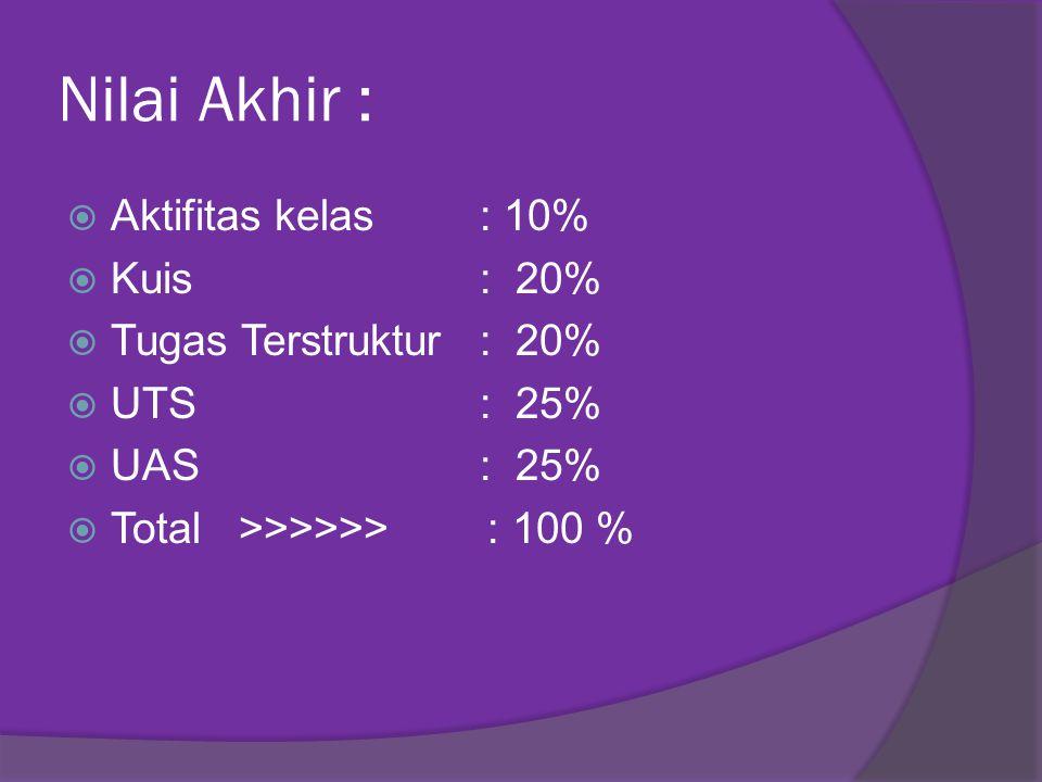 Nilai Akhir :  Aktifitas kelas: 10%  Kuis: 20%  Tugas Terstruktur: 20%  UTS: 25%  UAS: 25%  Total >>>>>> : 100 %