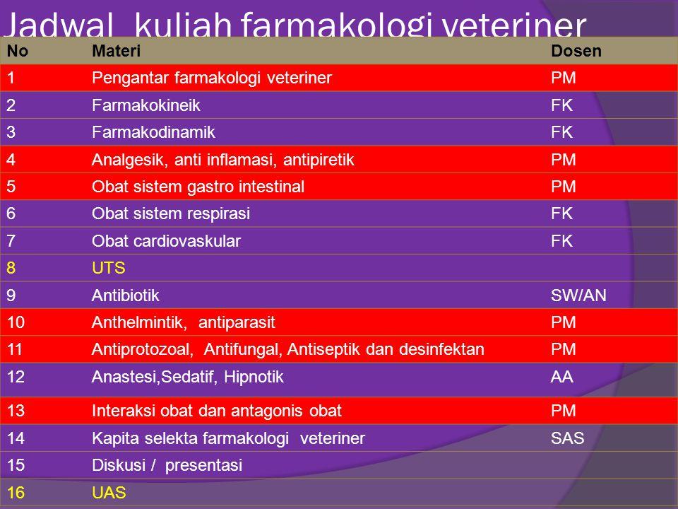 Jadwal kuliah farmakologi veteriner NoMateriDosen 1Pengantar farmakologi veterinerPM 2FarmakokineikFK 3FarmakodinamikFK 4Analgesik, anti inflamasi, an