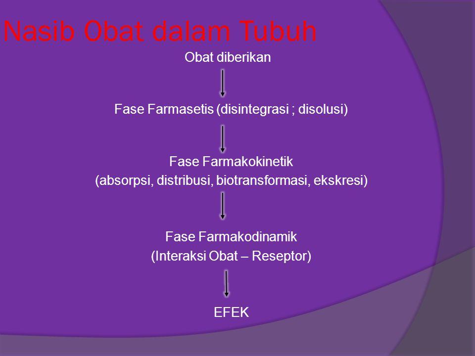 Nasib Obat dalam Tubuh Obat diberikan Fase Farmasetis (disintegrasi ; disolusi) Fase Farmakokinetik (absorpsi, distribusi, biotransformasi, ekskresi)