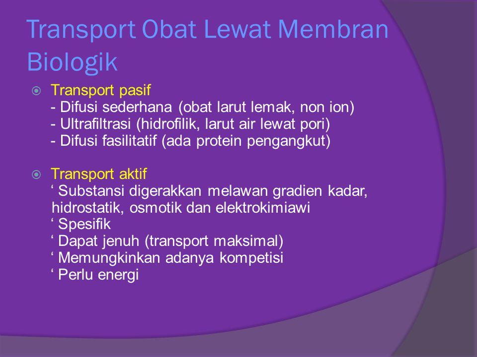 Transport Obat Lewat Membran Biologik  Transport pasif - Difusi sederhana (obat larut lemak, non ion) - Ultrafiltrasi (hidrofilik, larut air lewat po