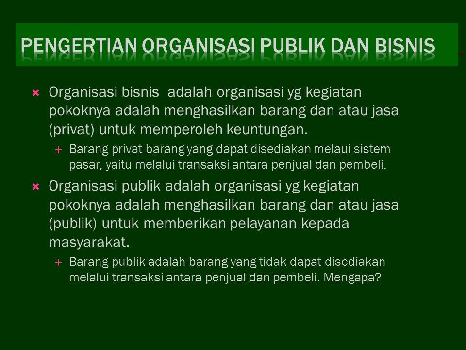  Organisasi bisnis adalah organisasi yg kegiatan pokoknya adalah menghasilkan barang dan atau jasa (privat) untuk memperoleh keuntungan.  Barang pri