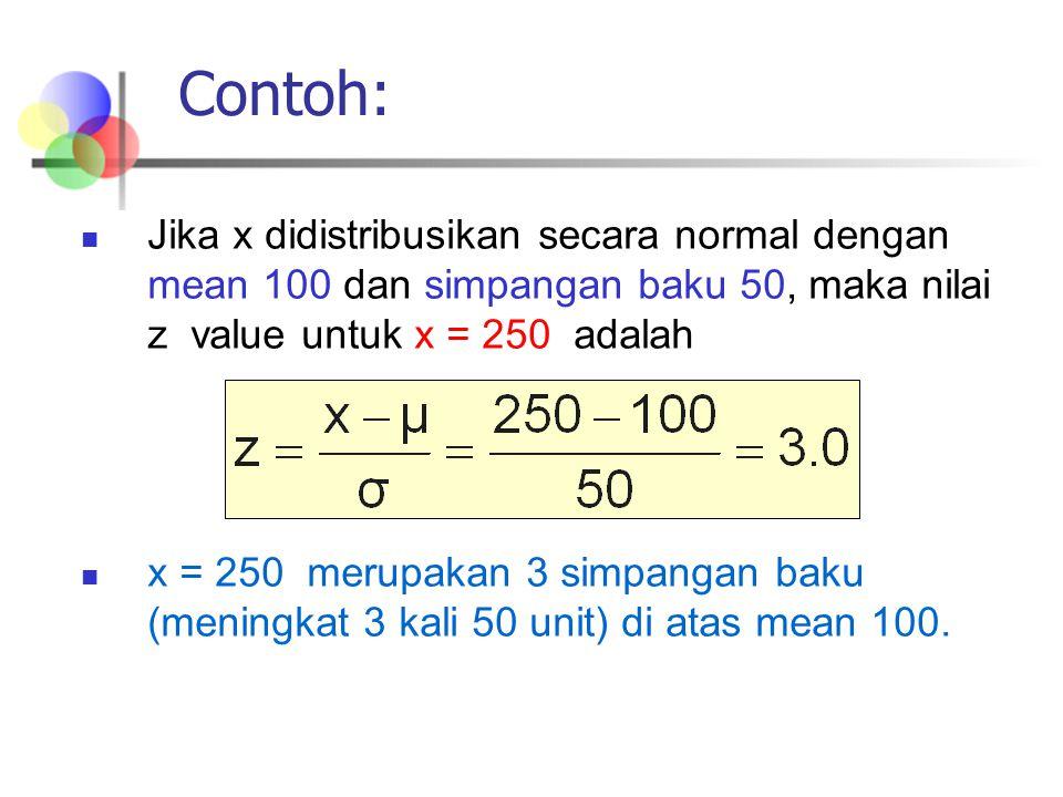 Contoh: Jika x didistribusikan secara normal dengan mean 100 dan simpangan baku 50, maka nilai z value untuk x = 250 adalah x = 250 merupakan 3 simpangan baku (meningkat 3 kali 50 unit) di atas mean 100.