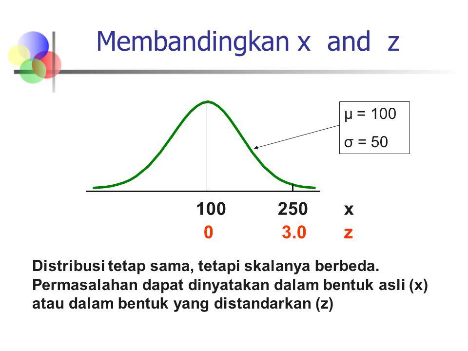 Membandingkan x and z z 100 3.00 250x Distribusi tetap sama, tetapi skalanya berbeda.