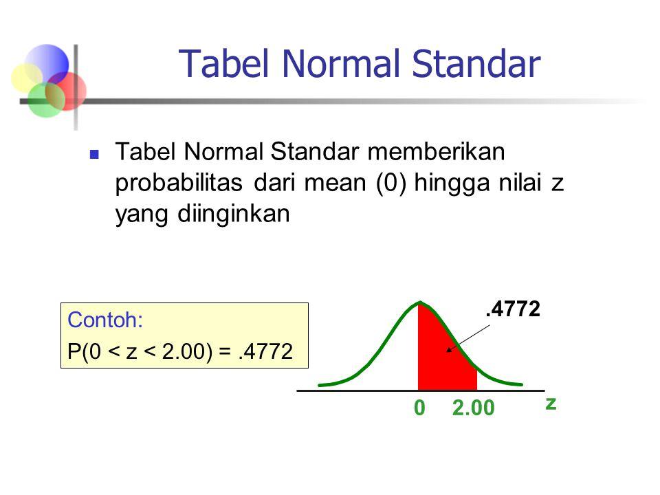 Tabel Normal Standar Tabel Normal Standar memberikan probabilitas dari mean (0) hingga nilai z yang diinginkan z 02.00.4772 Contoh: P(0 < z < 2.00) =.4772