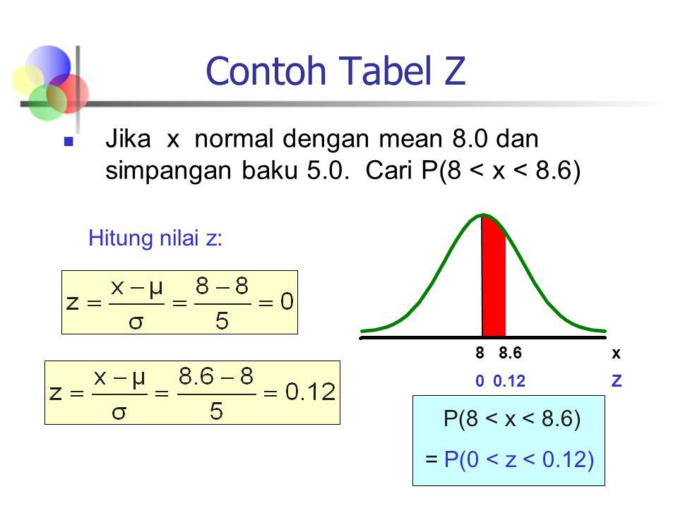 Contoh Tabel Z Jika x normal dengan mean 8.0 dan simpangan baku 5.0.