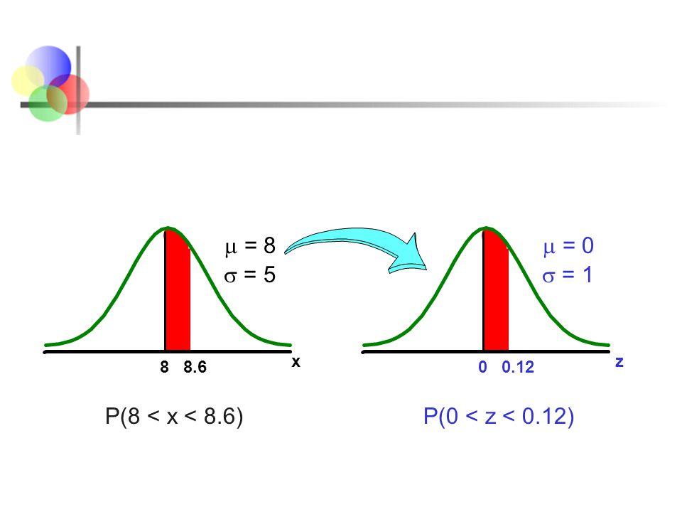 P(0 < z < 0.12) z 0.12 0 x 8.6 8 P(8 < x < 8.6)  = 8  = 5  = 0  = 1