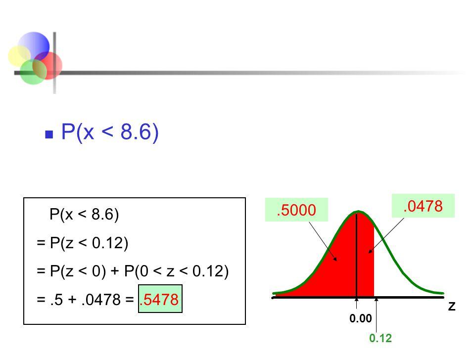 P(x < 8.6) Z 0.12.0478 0.00.5000 P(x < 8.6) = P(z < 0.12) = P(z < 0) + P(0 < z < 0.12) =.5 +.0478 =.5478