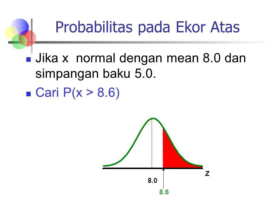Probabilitas pada Ekor Atas Jika x normal dengan mean 8.0 dan simpangan baku 5.0.