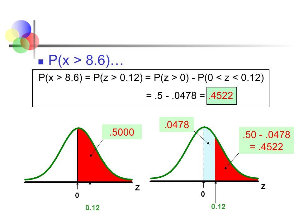 P(x > 8.6)… Z 0.12 0 Z.0478 0.5000.50 -.0478 =.4522 P(x > 8.6) = P(z > 0.12) = P(z > 0) - P(0 < z < 0.12) =.5 -.0478 =.4522