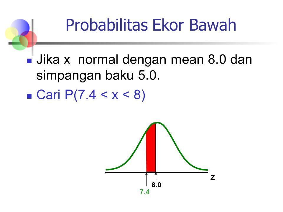 Probabilitas Ekor Bawah Jika x normal dengan mean 8.0 dan simpangan baku 5.0.