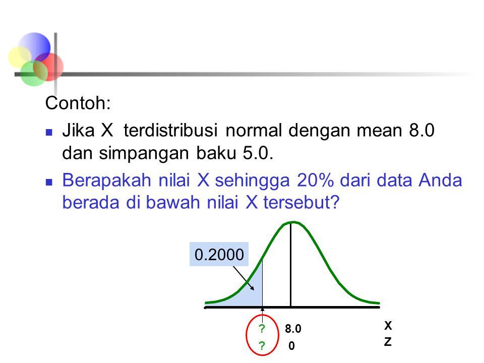 Contoh: Jika X terdistribusi normal dengan mean 8.0 dan simpangan baku 5.0.