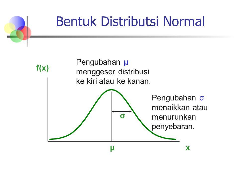 P(7.4 < x < 8) Z 7.4 8.0 Distirbusi Normal bersifat simetris sehingga tabel yang sama digunakan walaupun nilai z negatif: P(7.4 < x < 8) = P(-0.12 < z < 0) =.0478.0478