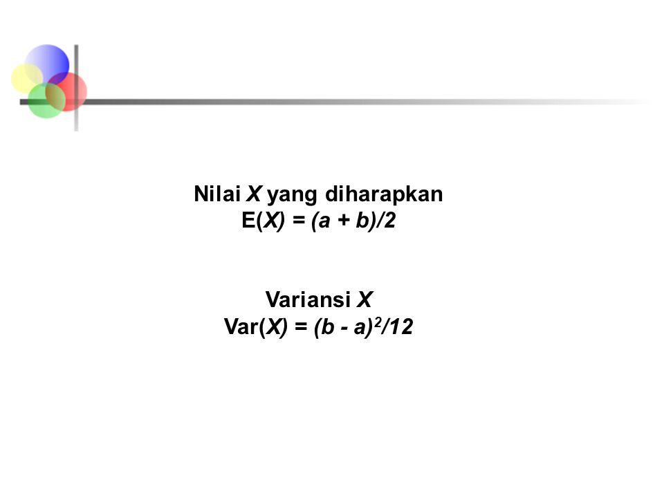 Nilai X yang diharapkan E(X) = (a + b)/2 Variansi X Var(X) = (b - a) 2 /12