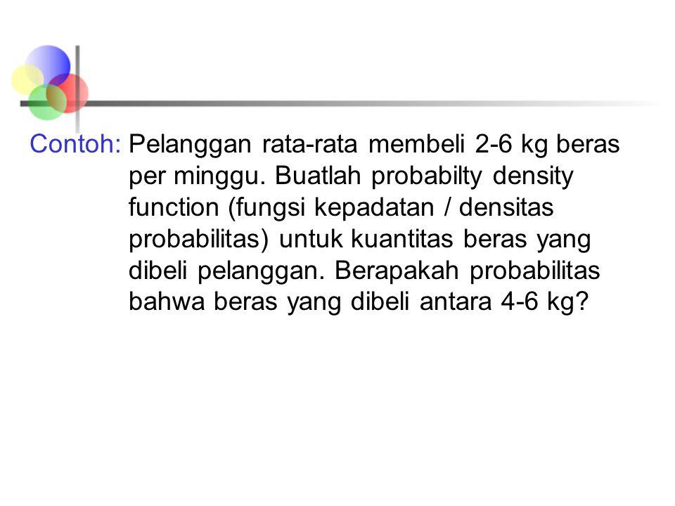 Contoh: Pelanggan rata-rata membeli 2-6 kg beras per minggu.