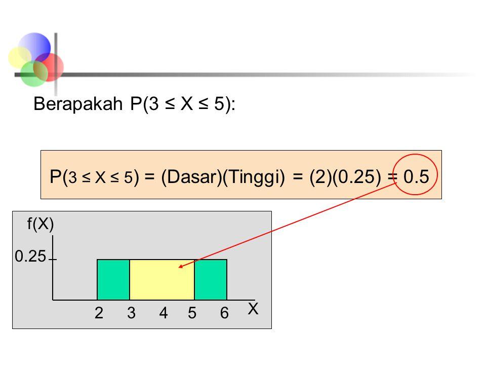 Berapakah P(3 ≤ X ≤ 5): 26 0.25 P( 3 ≤ X ≤ 5 ) = (Dasar)(Tinggi) = (2)(0.25) = 0.5 X f(X) 354