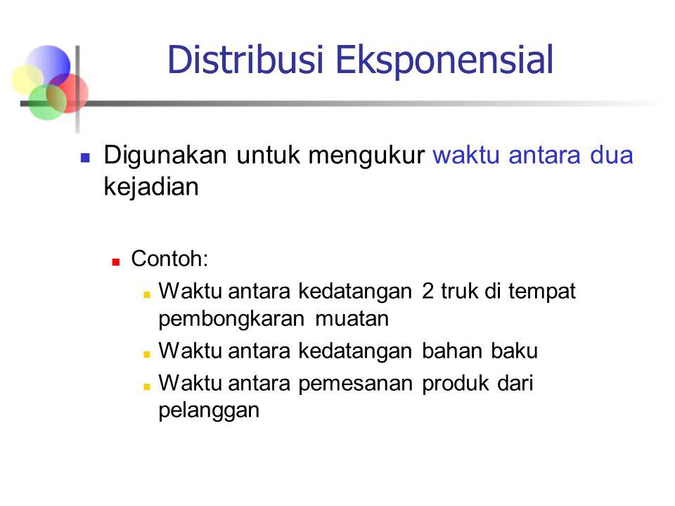 Distribusi Eksponensial Digunakan untuk mengukur waktu antara dua kejadian Contoh: Waktu antara kedatangan 2 truk di tempat pembongkaran muatan Waktu antara kedatangan bahan baku Waktu antara pemesanan produk dari pelanggan