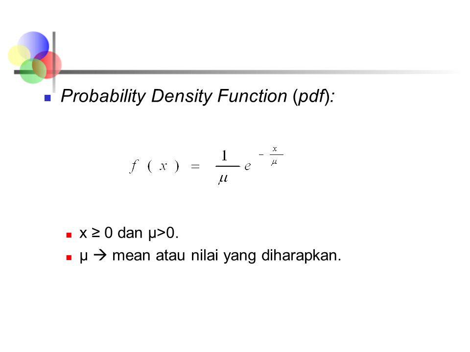 Probability Density Function (pdf): x ≥ 0 dan μ>0. μ  mean atau nilai yang diharapkan.