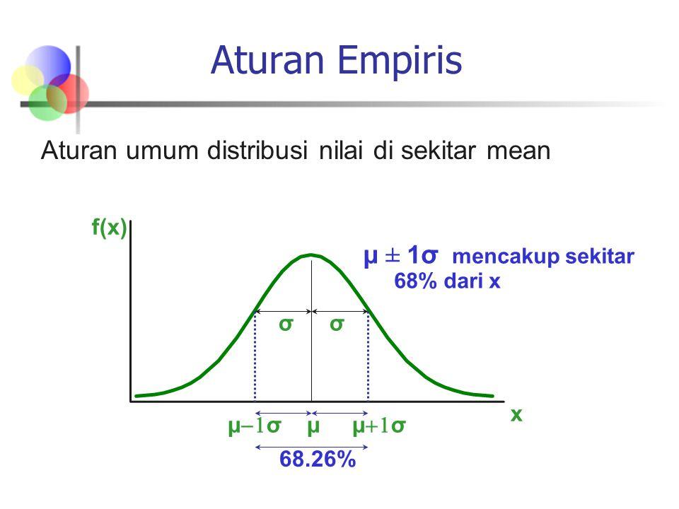 Aturan Empiris μ ± 1 σ  mencakup sekitar 68% dari x f(x) x μ μ  σμ  σ Aturan umum distribusi nilai di sekitar mean σσ 68.26%