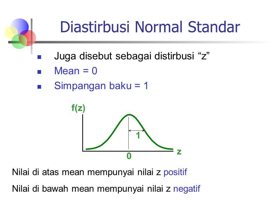 Semua distribusi normal (dengan kombinasi mean dan simpangan baku apapun) dapat diubah ke dalam distribusi normal standar (z) x diubah ke dalam z
