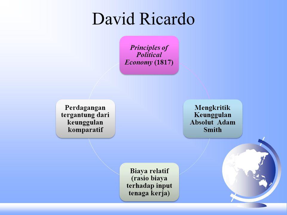David Ricardo Principles of Political Economy (1817) Mengkritik Keunggulan Absolut Adam Smith Biaya relatif (rasio biaya terhadap input tenaga kerja)