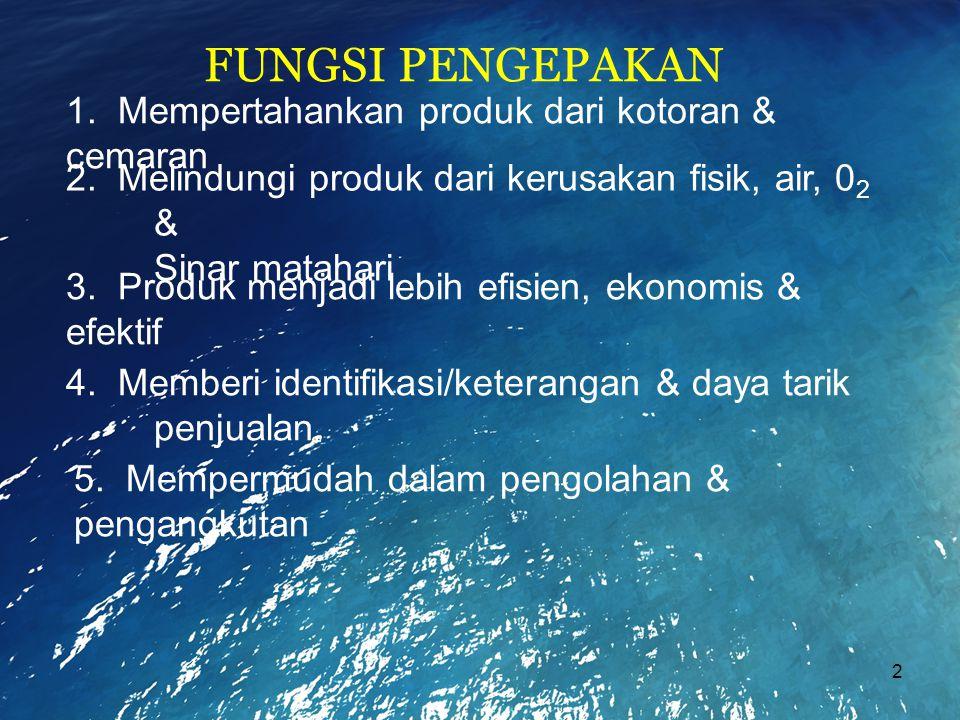 2 FUNGSI PENGEPAKAN 1. Mempertahankan produk dari kotoran & cemaran 2. Melindungi produk dari kerusakan fisik, air, 0 2 & Sinar matahari 3. Produk men