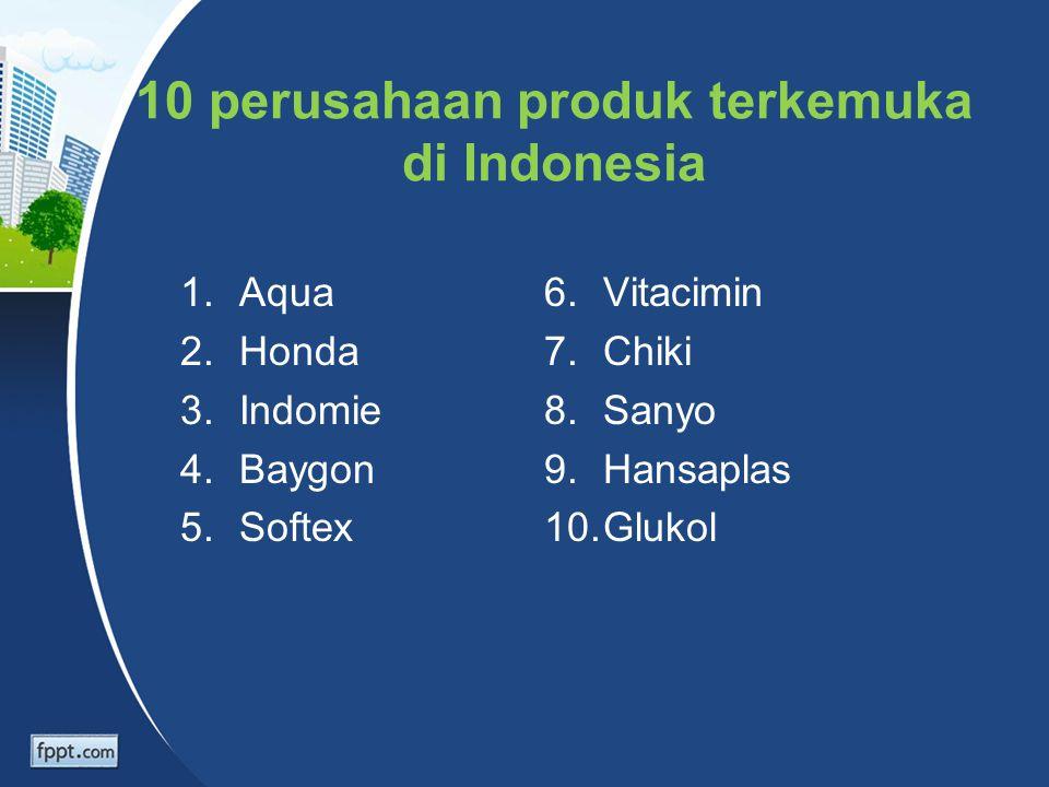 10 perusahaan produk terkemuka di Indonesia 1.Aqua 2.Honda 3.Indomie 4.Baygon 5.Softex 6.Vitacimin 7.Chiki 8.Sanyo 9.Hansaplas 10.Glukol