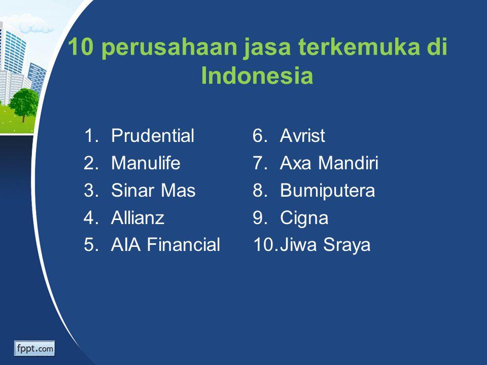 10 perusahaan jasa terkemuka di Indonesia 1.Prudential 2.Manulife 3.Sinar Mas 4.Allianz 5.AIA Financial 6.Avrist 7.Axa Mandiri 8.Bumiputera 9.Cigna 10