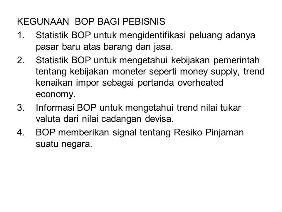 KEGUNAAN BOP BAGI PEBISNIS 1.Statistik BOP untuk mengidentifikasi peluang adanya pasar baru atas barang dan jasa. 2.Statistik BOP untuk mengetahui keb