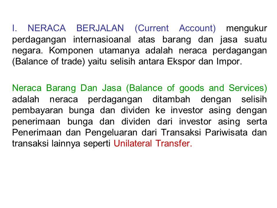 I. NERACA BERJALAN (Current Account) mengukur perdagangan internasioanal atas barang dan jasa suatu negara. Komponen utamanya adalah neraca perdaganga