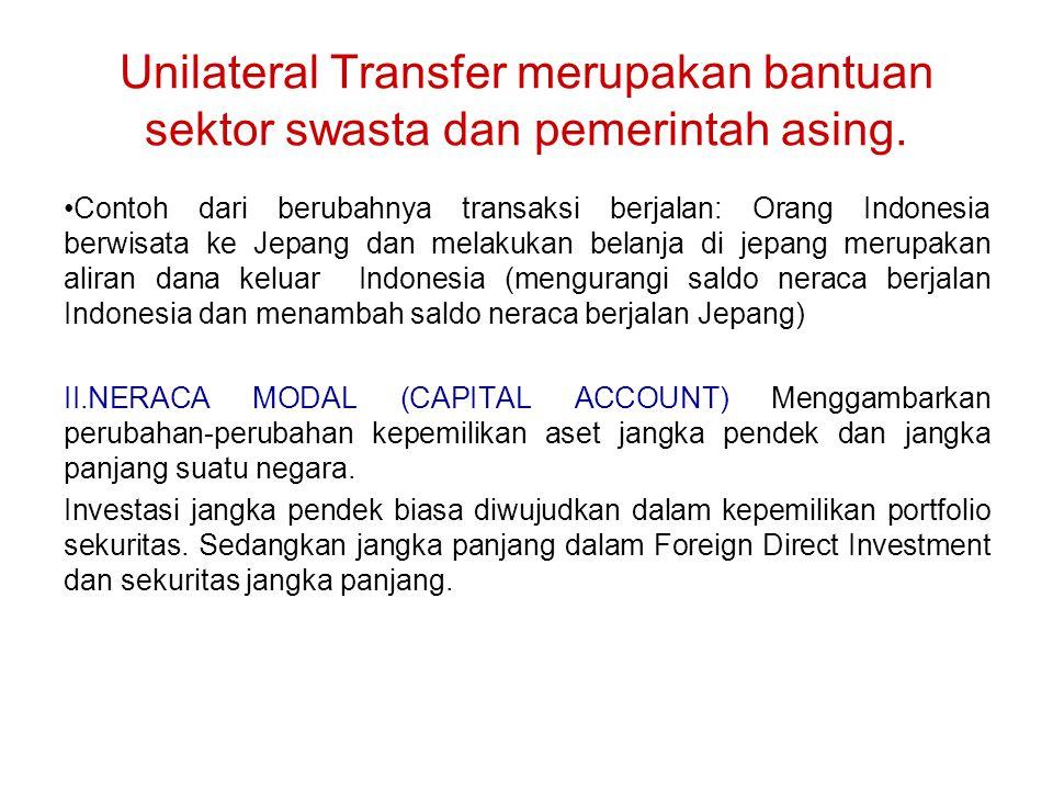 Unilateral Transfer merupakan bantuan sektor swasta dan pemerintah asing. Contoh dari berubahnya transaksi berjalan: Orang Indonesia berwisata ke Jepa