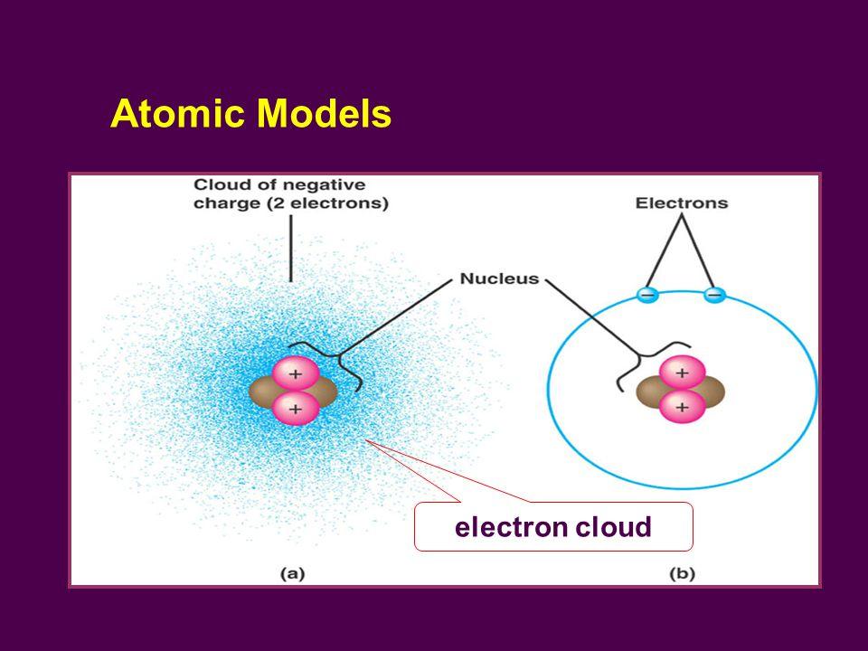 electron cloud Atomic Models