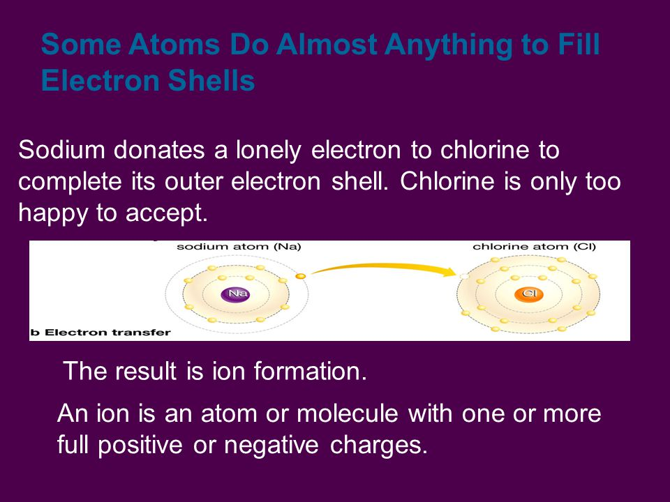 Some Atoms Do Almost Anything to Fill Electron Shells Sodium donates a lonely electron to chlorine to complete its outer electron shell.