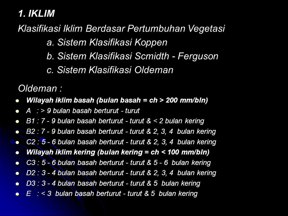 1. IKLIM Klasifikasi Iklim Berdasar Pertumbuhan Vegetasi a. Sistem Klasifikasi Koppen b. Sistem Klasifikasi Scmidth - Ferguson c. Sistem Klasifikasi O