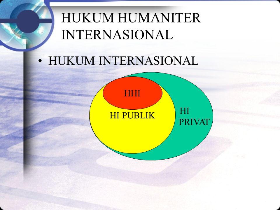 HUKUM HUMANITER INTERNASIONAL HUKUM INTERNASIONAL HI PRIVAT HI PUBLIK HHI