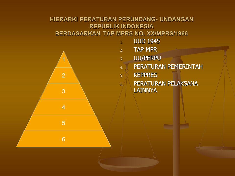 HIERARKI PERATURAN PERUNDANG- UNDANGAN REPUBLIK INDONESIA BERDASARKAN TAP MPRS NO. XX/MPRS/1966 1 2 3 4 5 6 1. UUD 1945 2. TAP MPR 3. UU/PERPU 4. PERA