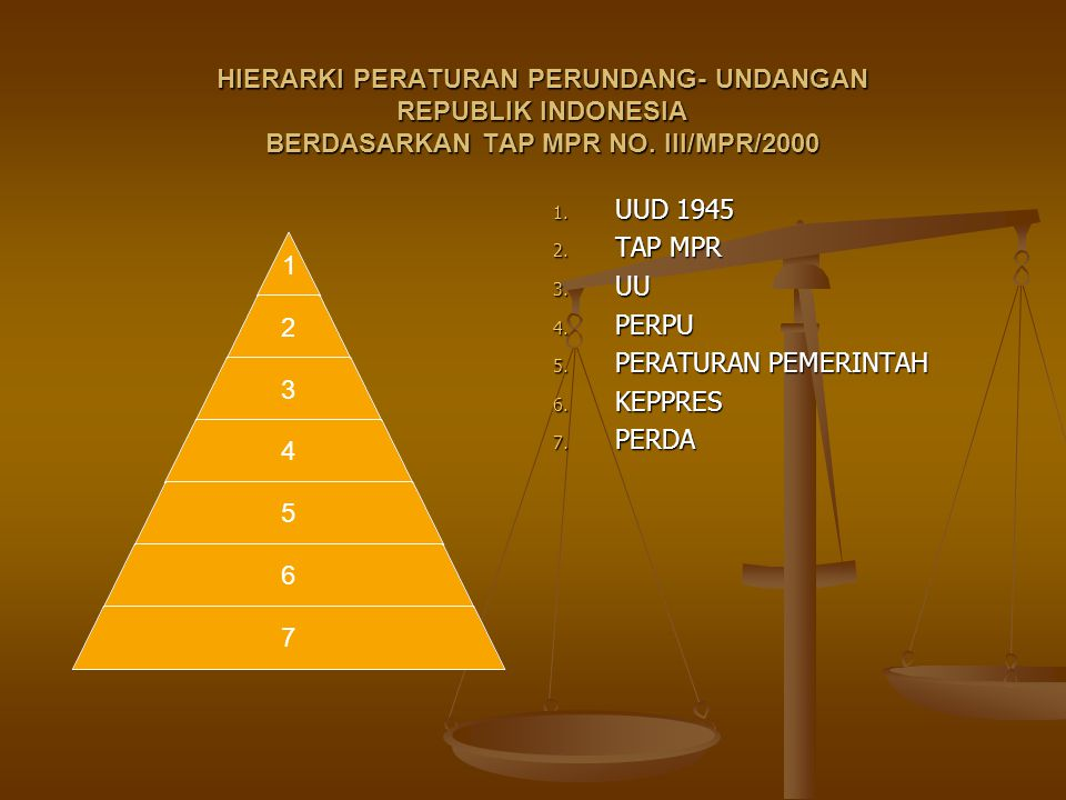 HIERARKI PERATURAN PERUNDANG- UNDANGAN REPUBLIK INDONESIA BERDASARKAN TAP MPR NO. III/MPR/2000 1 2 3 4 5 6 7 1. UUD 1945 2. TAP MPR 3. UU 4. PERPU 5.