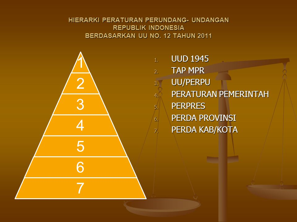 HIERARKI PERATURAN PERUNDANG- UNDANGAN REPUBLIK INDONESIA BERDASARKAN UU NO. 12 TAHUN 2011 1. UUD 1945 2. TAP MPR 3. UU/PERPU 4. PERATURAN PEMERINTAH