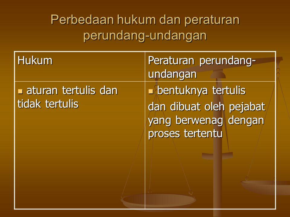 Perbedaan hukum dan peraturan perundang-undangan Hukum Peraturan perundang- undangan aturan tertulis dan tidak tertulis aturan tertulis dan tidak tert