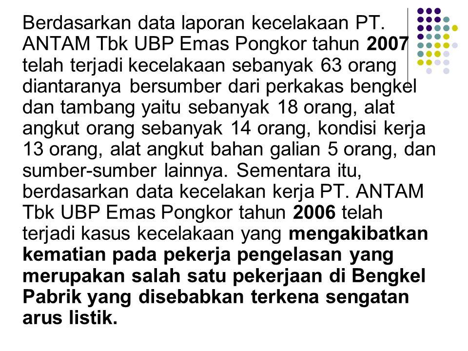 Berdasarkan data laporan kecelakaan PT. ANTAM Tbk UBP Emas Pongkor tahun 2007 telah terjadi kecelakaan sebanyak 63 orang diantaranya bersumber dari pe