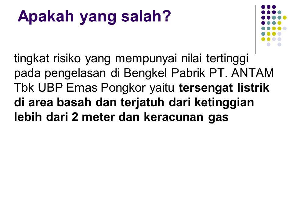 Apakah yang salah? tingkat risiko yang mempunyai nilai tertinggi pada pengelasan di Bengkel Pabrik PT. ANTAM Tbk UBP Emas Pongkor yaitu tersengat list