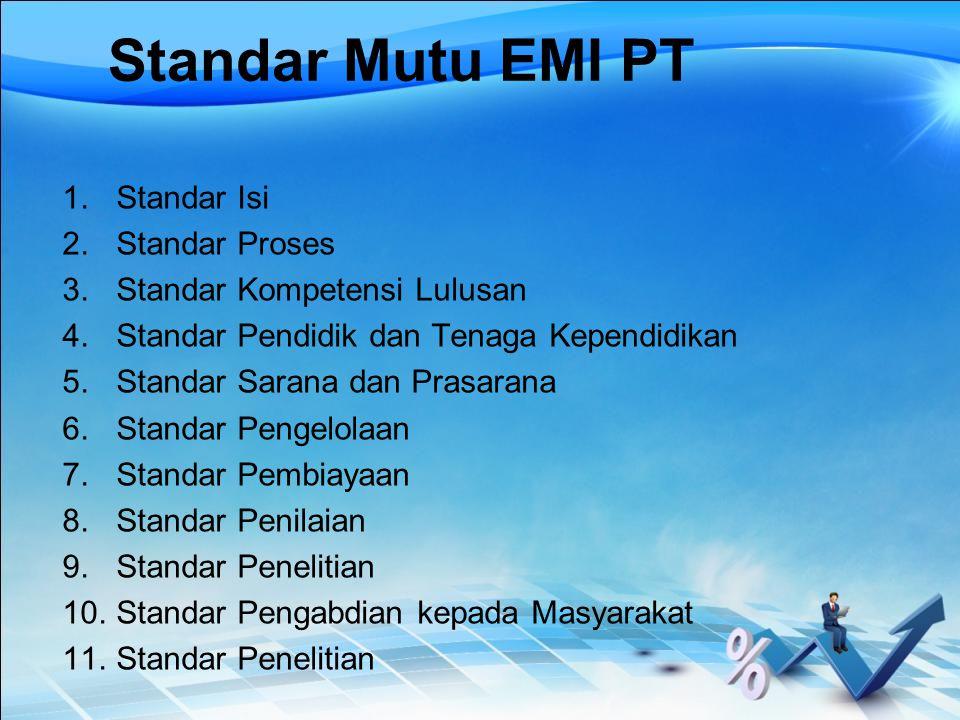 Standar Mutu EMI PT 1.Standar Isi 2.Standar Proses 3.Standar Kompetensi Lulusan 4.Standar Pendidik dan Tenaga Kependidikan 5.Standar Sarana dan Prasarana 6.Standar Pengelolaan 7.Standar Pembiayaan 8.Standar Penilaian 9.Standar Penelitian 10.Standar Pengabdian kepada Masyarakat 11.Standar Penelitian