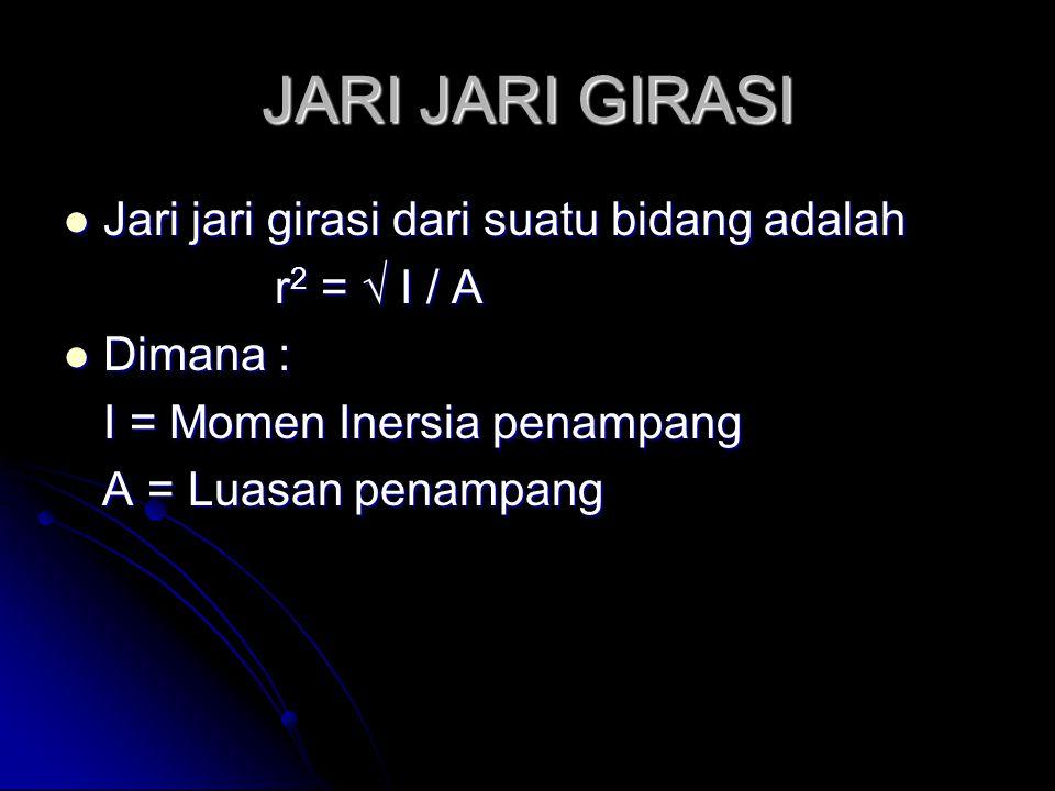 JARI JARI GIRASI Jari jari girasi dari suatu bidang adalah Jari jari girasi dari suatu bidang adalah r 2 = √ I / A Dimana : Dimana : I = Momen Inersia penampang A = Luasan penampang A = Luasan penampang
