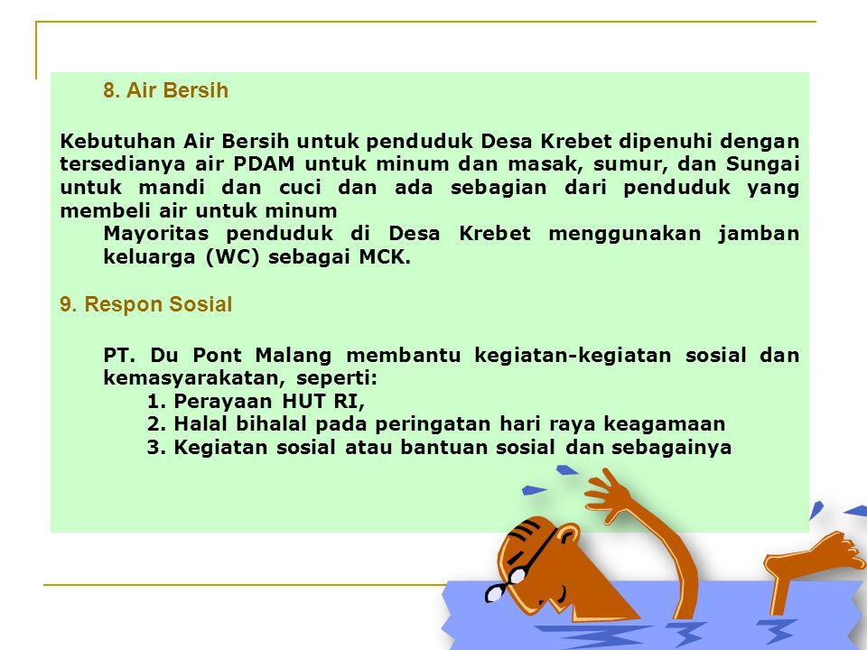 7. Fasilitas Kesehatan